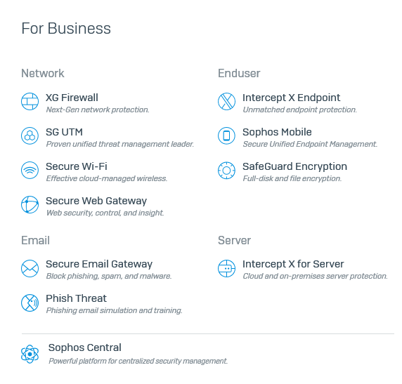 Sophos Cyber Security Products